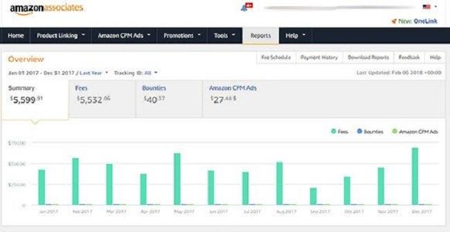 amazon stats - startup article